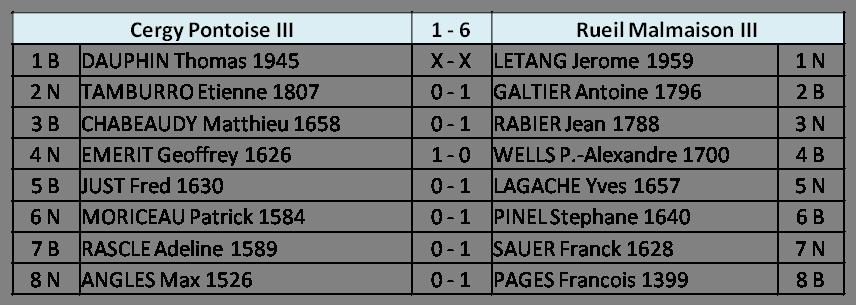 Score N4_R4