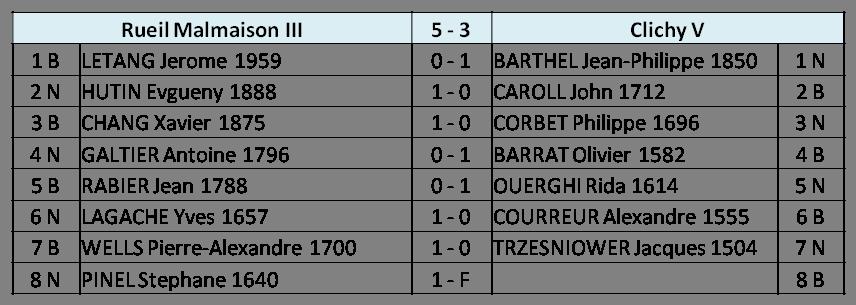 Score N4_R5