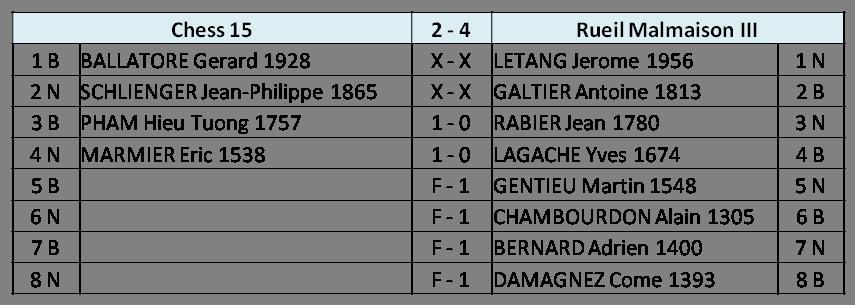 Score N4_R6