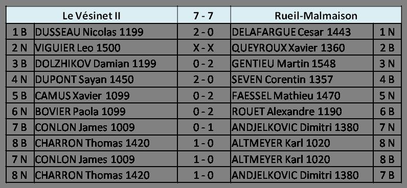 Score R5 N4J