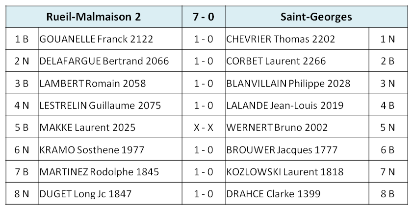 Score_N3_R1.jpg
