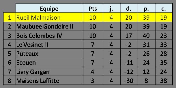 Class_N4J_R4