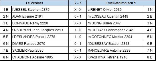 Score N1_R1