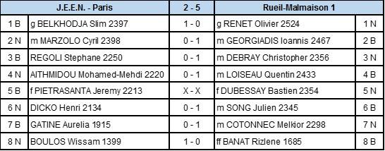 Score N1_R2