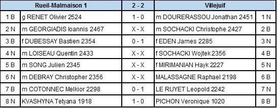 Score N1_R3