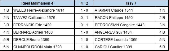 Score N5_R1
