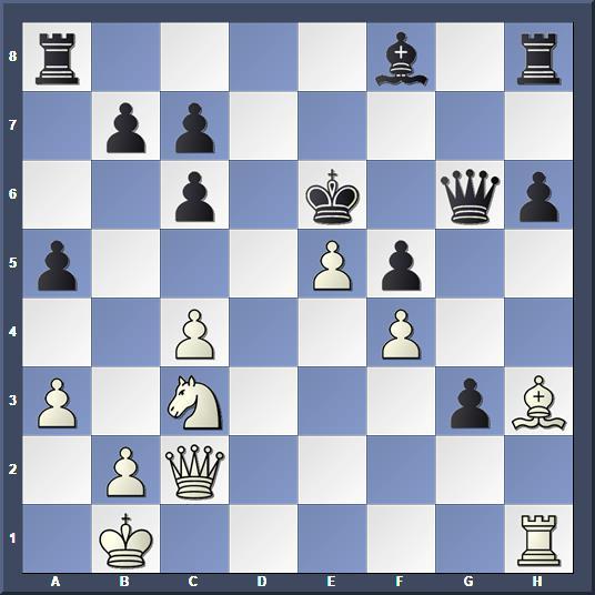 Position après 23...Re6. Comment continuer l'attaque ?